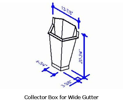 Collector Box for Wide Gutter