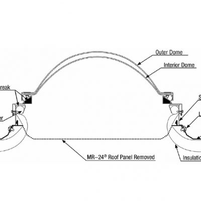 Sunlite Strip  sc 1 st  Butler Parts Online & Roof Lite Panels | Butler Building Parts Online